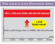 4-mas-espacio-para-Almacena3